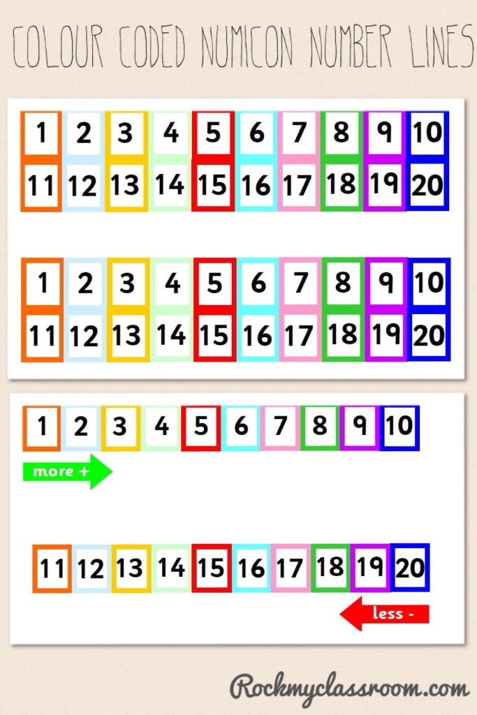 Free Download - numicon number line