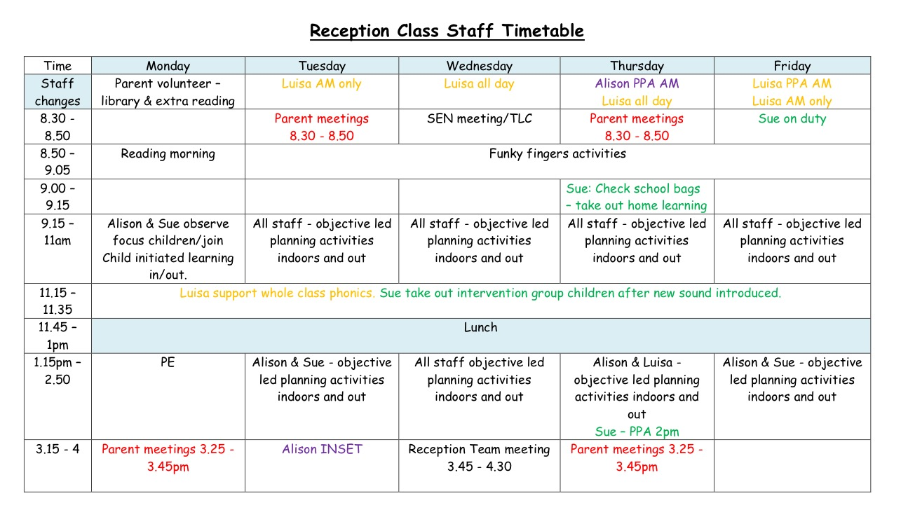 Objective Led Planning In Practice on Spring Preschool Themes Lesson Plans